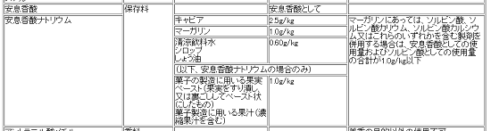 ビタブリッドC安息香酸.png